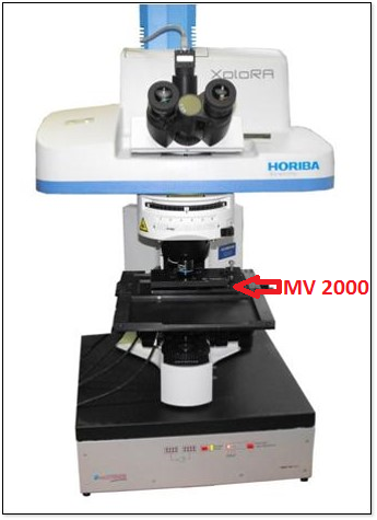 MV 2000 AFM Raman Integration Horiba