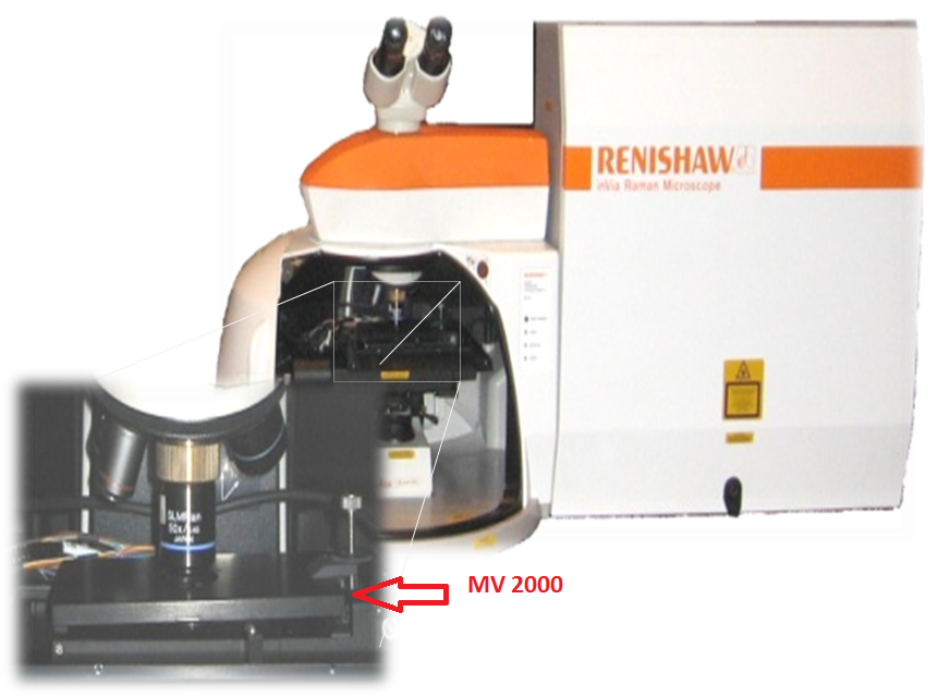 MV 2000 AFM Raman Integration Renishaw
