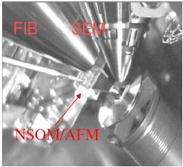 Nanonics